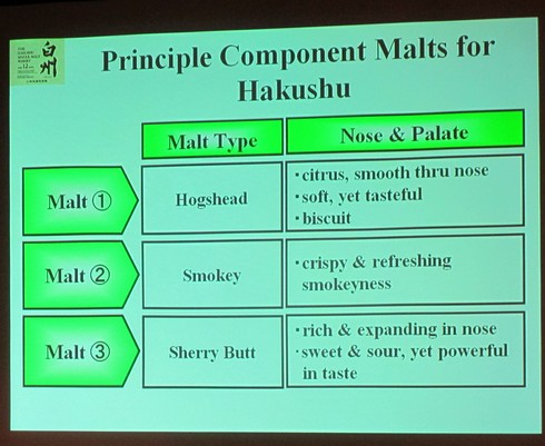 Hakushu Distillery three principle malts_tn