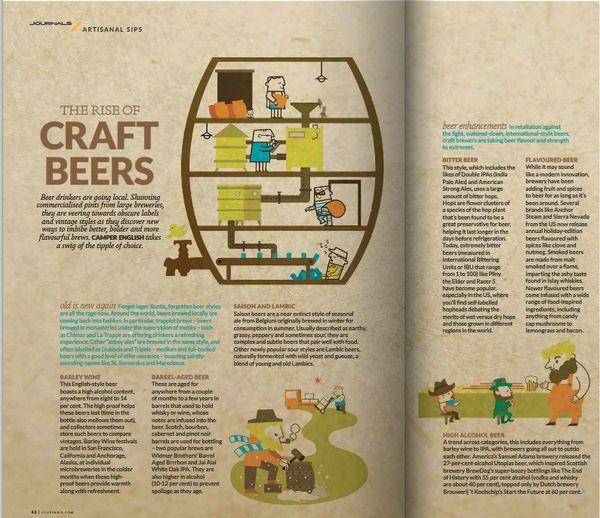 Trends in Craft Beer in SilverKris Magazine - Alcademics