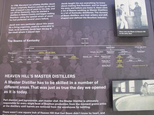 Heaven Hill Distillery beam family tree_tn