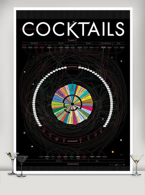 PopChartLab_Cocktails_1