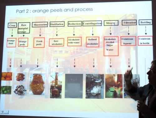 Cointreau production talk7