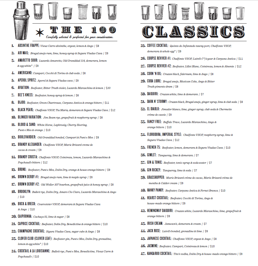 Classic martini recipes for List of alcoholic mixed drinks