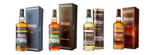 Benriach group