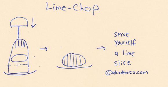 Lime chop