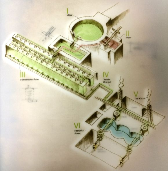 Porton distillery schematic