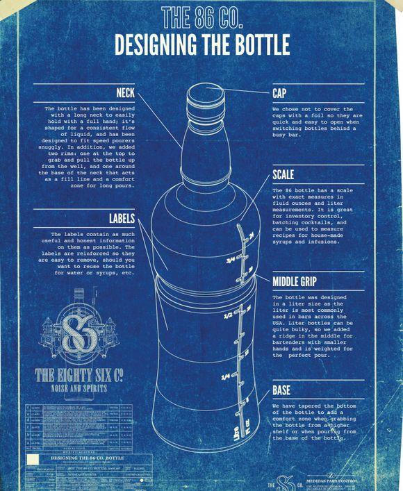 86 co bottle